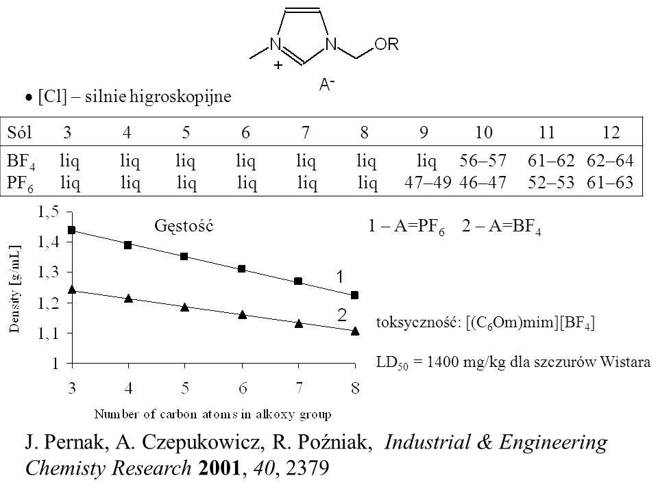 [Cl] – silnie higroskopijne Sól 3 4 5 6 7 8 9 10 11 12 BF 4 liq liq liq liq liq liq liq 56–57 61–62 62–64 PF 6 liq liq liq liq liq liq 47–49 46–47 52–