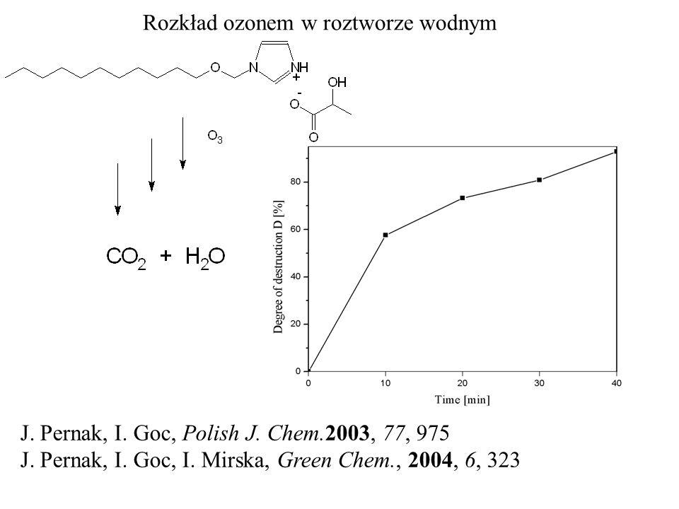 Rozkład ozonem w roztworze wodnym J. Pernak, I. Goc, Polish J. Chem.2003, 77, 975 J. Pernak, I. Goc, I. Mirska, Green Chem., 2004, 6, 323