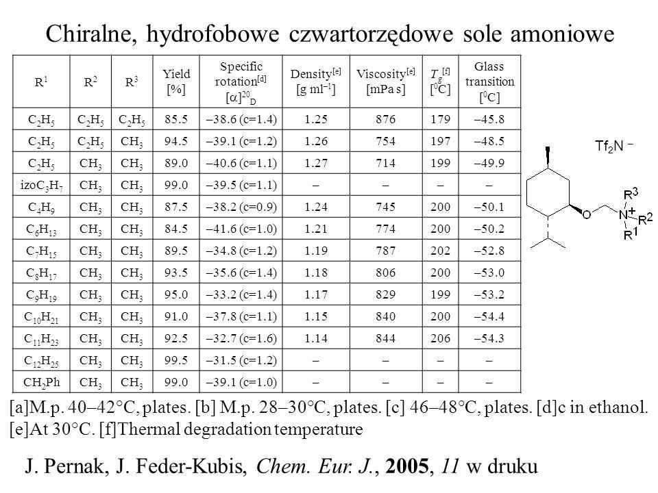 Tf 2 N – R1R1 R2R2 R3R3 Yield [%] Specific rotation [d] [ ] 20 D Density [e] [g ml –1 ] Viscosity [e] [mPa s] T g [f] [ 0 C] Glass transition [ 0 C] C