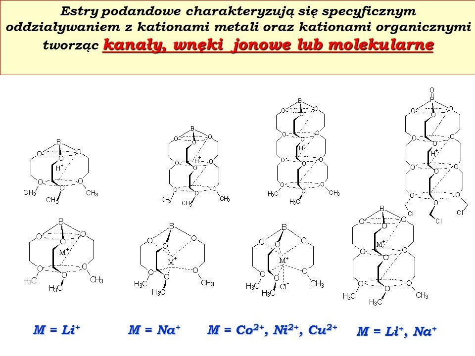 M = Li + M = Na + M = Co 2+, Ni 2+, Cu 2+ M = Li +, Na + kanały, wnęki jonowe lub molekularne Estry podandowe charakteryzują się specyficznym oddziały