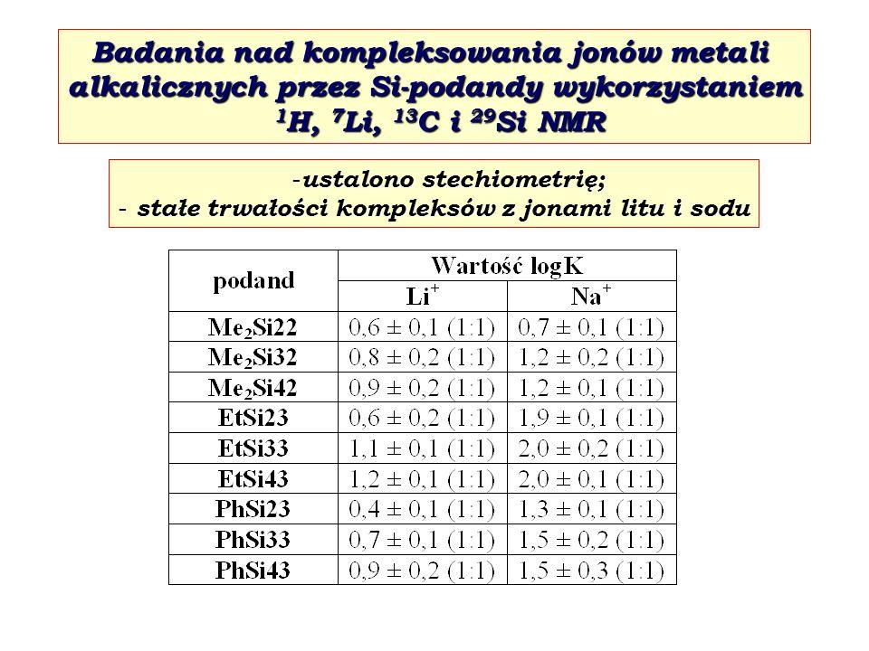 Badania nad kompleksowania jonów metali alkalicznych przez Si-podandy wykorzystaniem 1 H, 7 Li, 13 C i 29 Si NMR 1 H, 7 Li, 13 C i 29 Si NMR - ustalon