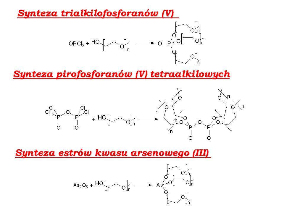 Synteza trialkilofosforanów (V) Synteza pirofosforanów (V) tetraalkilowych Synteza estrów kwasu arsenowego (III)