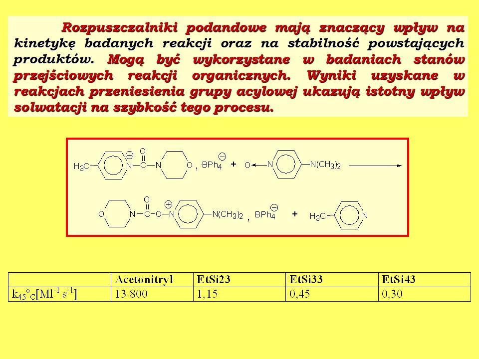 Rozpuszczalniki podandowe mają znaczący wpływ na kinetykę badanych reakcji oraz na stabilność powstających produktów. Mogą być wykorzystane w badaniac