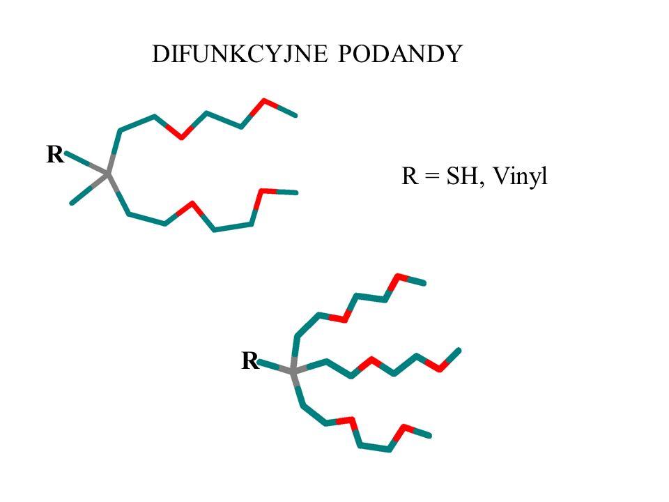 DIFUNKCYJNE PODANDY R R R = SH, Vinyl