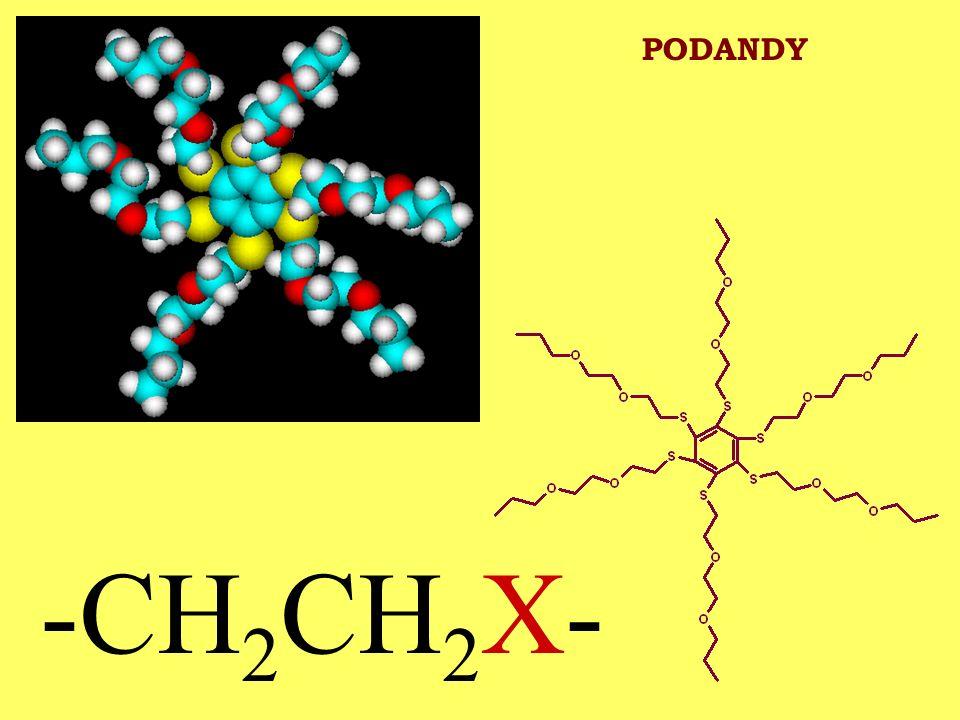 M = Li + M = Na + M = Co 2+, Ni 2+, Cu 2+ M = Li +, Na + kanały, wnęki jonowe lub molekularne Estry podandowe charakteryzują się specyficznym oddziaływaniem z kationami metali oraz kationami organicznymi tworząc kanały, wnęki jonowe lub molekularne