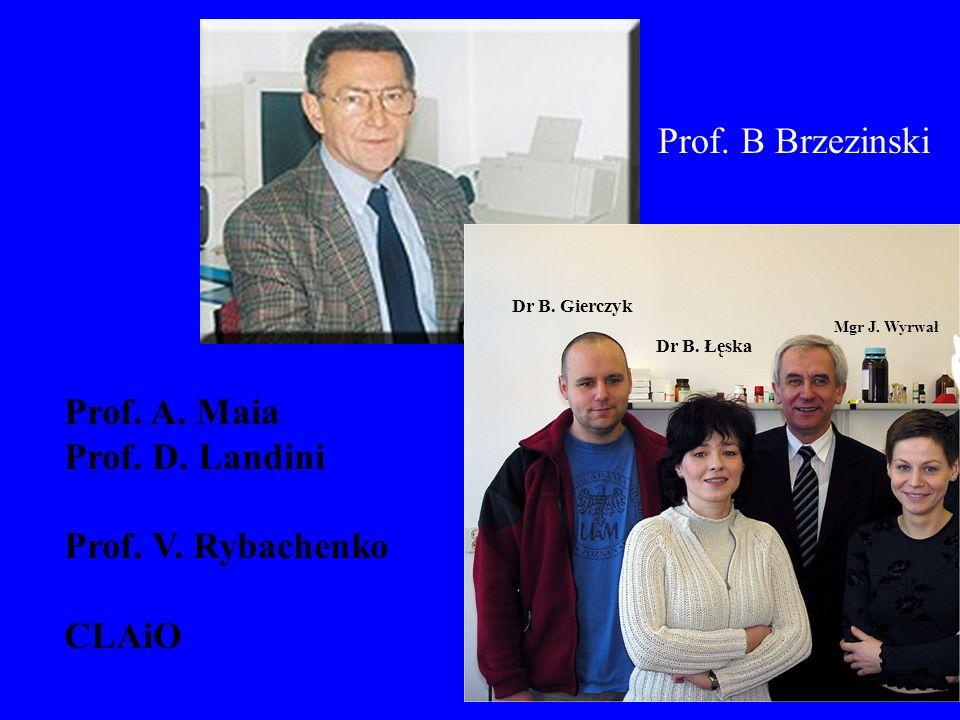 Prof. B Brzezinski Prof. A. Maia Prof. D. Landini Prof. V. Rybachenko CLAiO Dr B. Gierczyk Mgr J. Wyrwał Dr B. Łęska