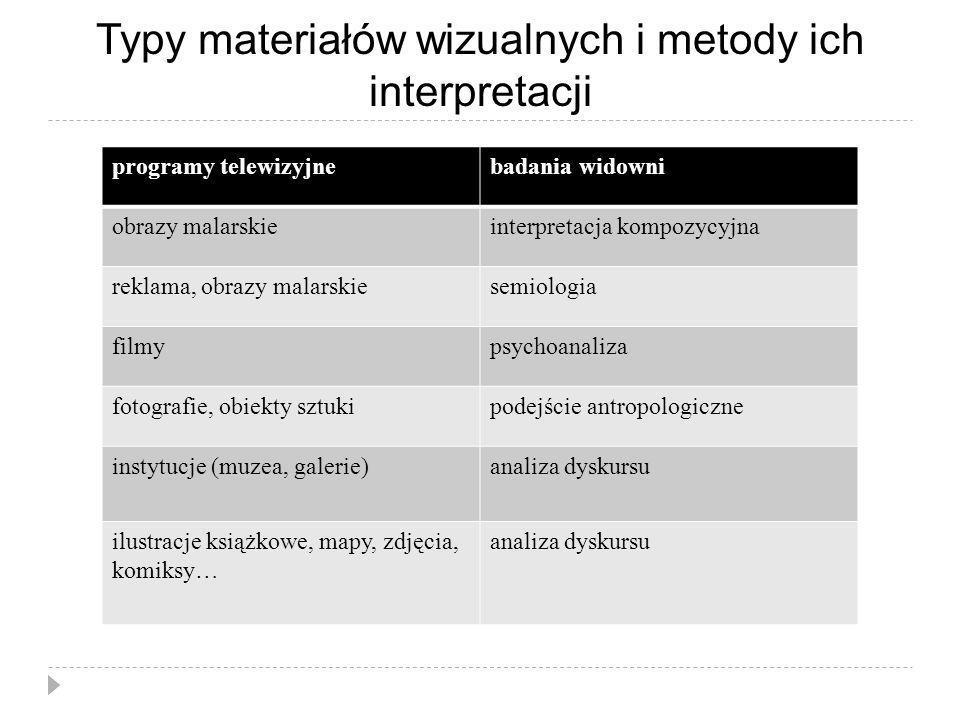 Typy materiałów wizualnych i metody ich interpretacji programy telewizyjnebadania widowni obrazy malarskieinterpretacja kompozycyjna reklama, obrazy m