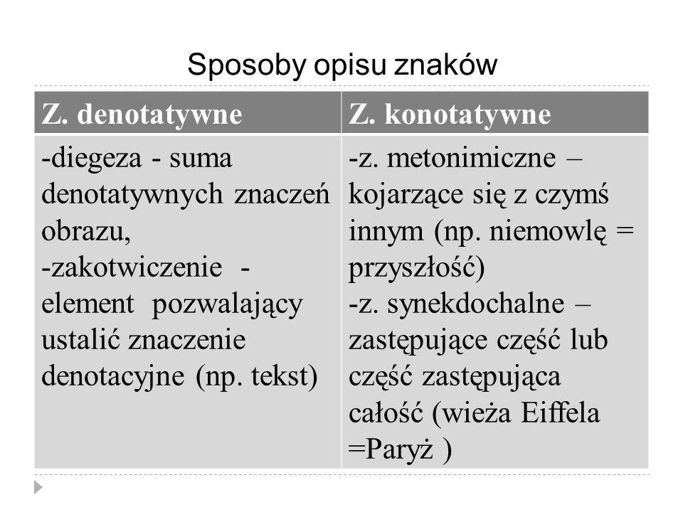 Sposoby opisu znaków Z. denotatywneZ. konotatywne -diegeza - suma denotatywnych znaczeń obrazu, -zakotwiczenie - element pozwalający ustalić znaczenie