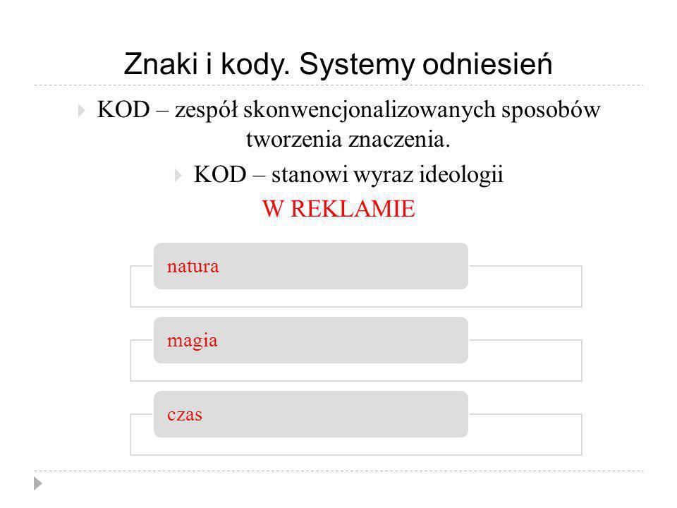 Znaki i kody. Systemy odniesień KOD – zespół skonwencjonalizowanych sposobów tworzenia znaczenia. KOD – stanowi wyraz ideologii W REKLAMIE naturamagia