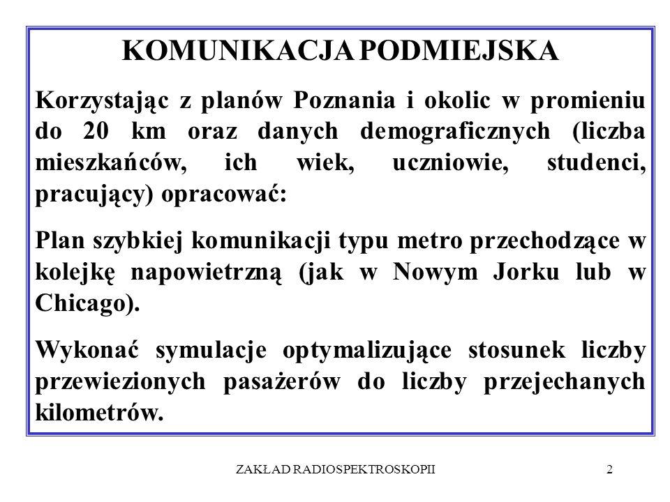 ZAKŁAD RADIOSPEKTROSKOPII2 KOMUNIKACJA PODMIEJSKA Korzystając z planów Poznania i okolic w promieniu do 20 km oraz danych demograficznych (liczba mies
