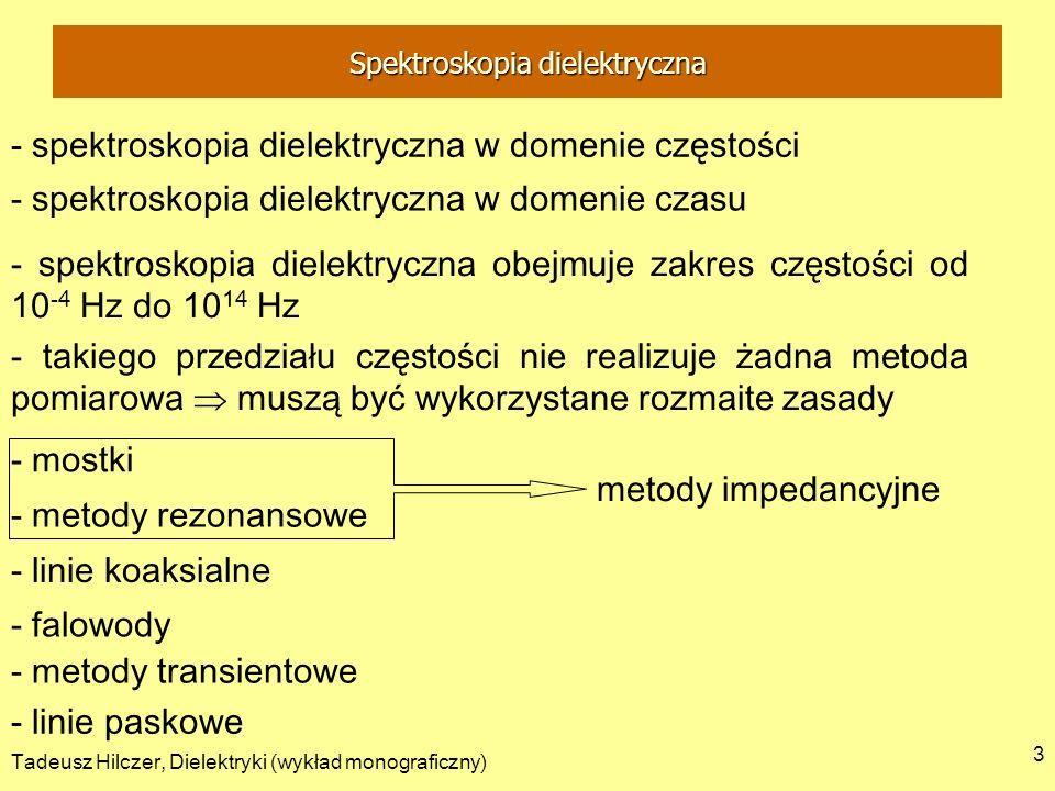 Tadeusz Hilczer, Dielektryki (wykład monograficzny) 14 - odpowiedź układu na pobudzenie impulsem: Przykład