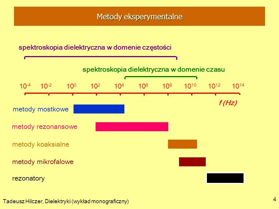 Tadeusz Hilczer, Dielektryki (wykład monograficzny) 4 spektroskopia dielektryczna w domenie czasu spektroskopia dielektryczna w domenie częstości f (Hz) 10 -4 10 -2 10 0 10 2 10 4 10 6 10 8 10 10 10 12 10 14 metody mostkowemetody rezonansowe metody koaksialne metody mikrofalowe rezonatory Metody eksperymentalne