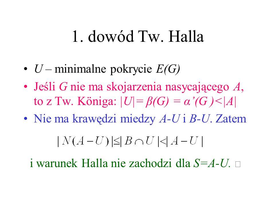 Tw. Halla Tw. Halla (1935) Dwudzielny graf G o dwupodziale (A,B) posiada skojarzenie nasycające A wgdy zachodzi warunek Halla: