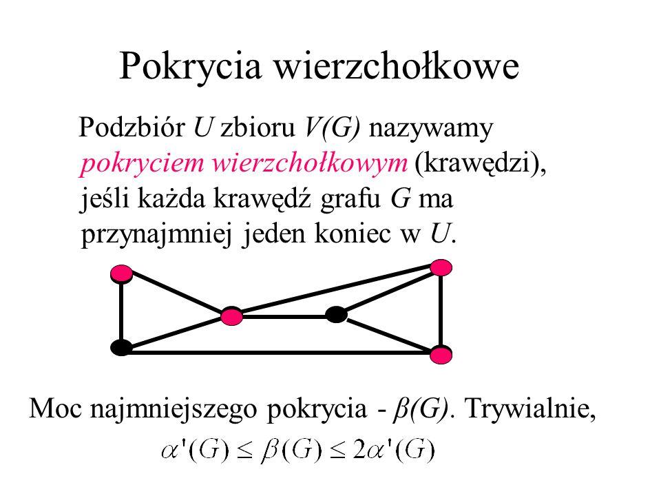 Pokrycia wierzchołkowe Podzbiór U zbioru V(G) nazywamy pokryciem wierzchołkowym (krawędzi), jeśli każda krawędź grafu G ma przynajmniej jeden koniec w U.
