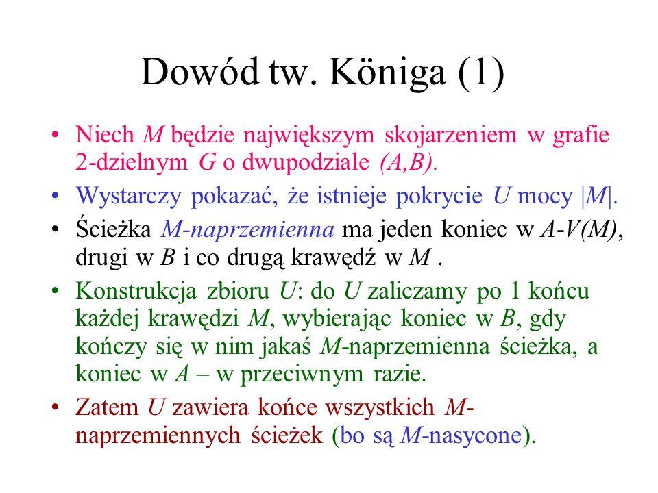 Skojarzenia w grafach 2- dzielnych – tw. Königa Twierdzenie (König, 1931) Dla grafów dwudzielnych α(G)= β(G).