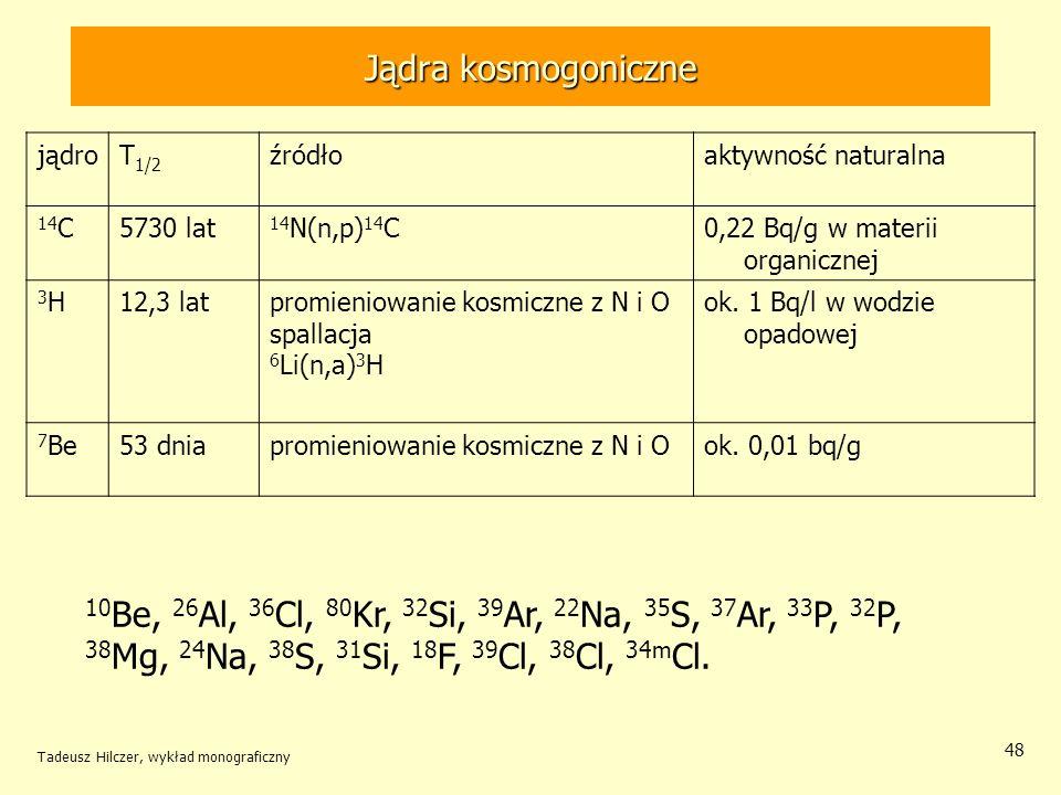 Tadeusz Hilczer, wykład monograficzny 48 Jądra kosmogoniczne 10 Be, 26 Al, 36 Cl, 80 Kr, 32 Si, 39 Ar, 22 Na, 35 S, 37 Ar, 33 P, 32 P, 38 Mg, 24 Na, 3