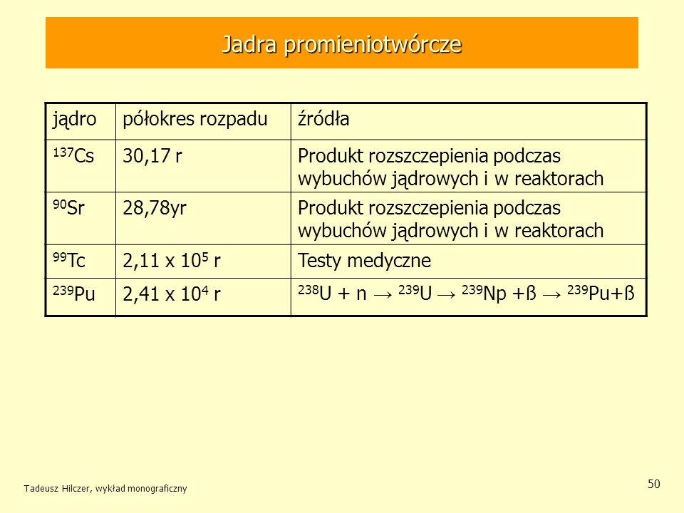Tadeusz Hilczer, wykład monograficzny 50 jądropółokres rozpaduźródła 137 Cs30,17 rProdukt rozszczepienia podczas wybuchów jądrowych i w reaktorach 90