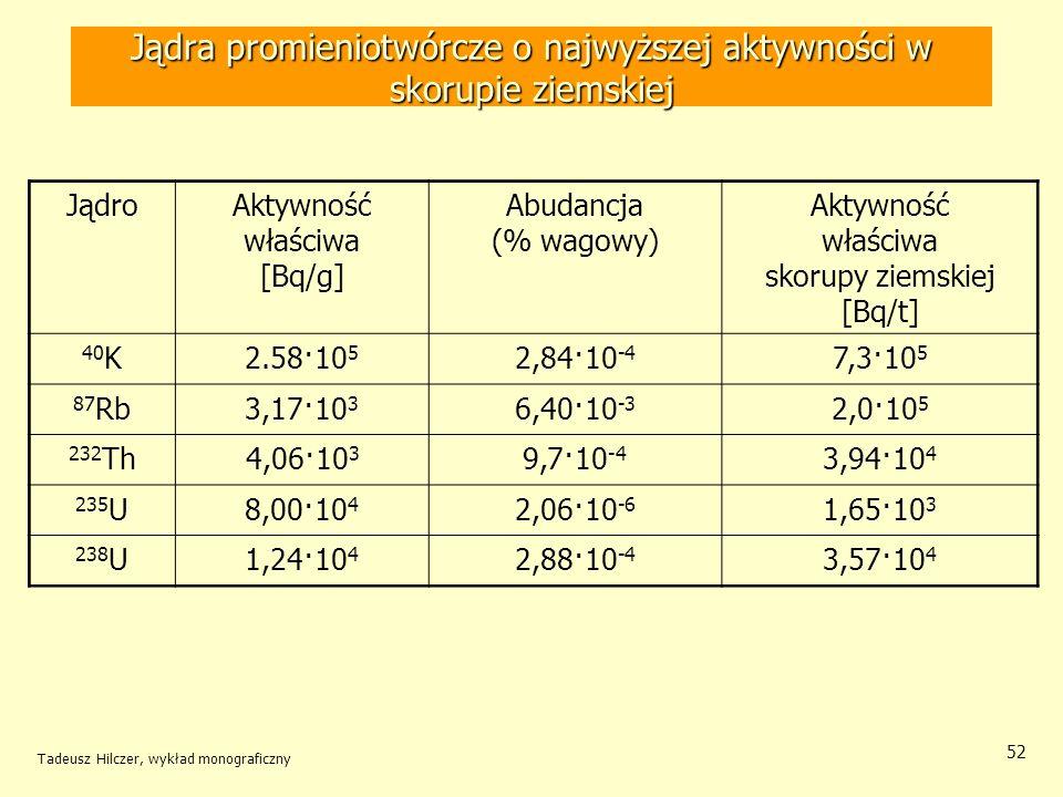 Tadeusz Hilczer, wykład monograficzny 52 Jądra promieniotwórcze o najwyższej aktywności w skorupie ziemskiej JądroAktywność właściwa [Bq/g] Abudancja