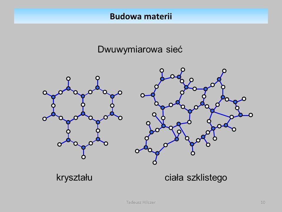 Dwuwymiarowa sieć kryształu ciała szklistego Budowa materii 10Tadeusz Hilczer