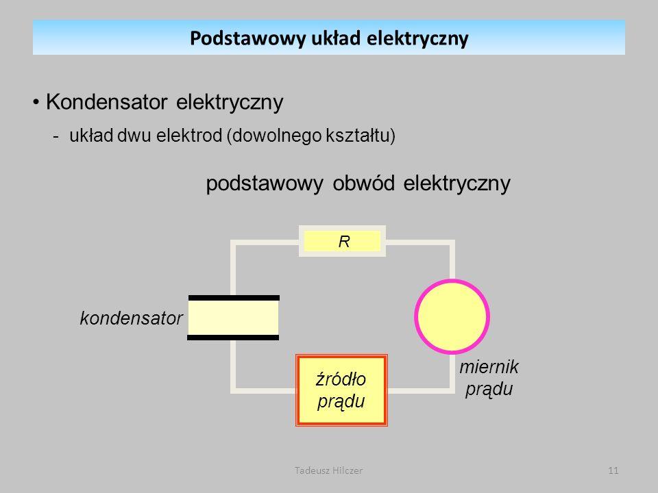Kondensator elektryczny - układ dwu elektrod (dowolnego kształtu) R źródło prądu miernik prądu kondensator podstawowy obwód elektryczny Podstawowy ukł