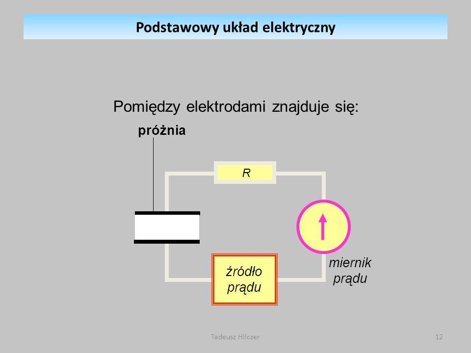 Pomiędzy elektrodami znajduje się: próżnia R źródło prądu miernik prądu Podstawowy układ elektryczny 12Tadeusz Hilczer
