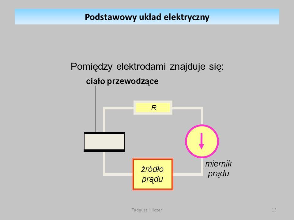 Pomiędzy elektrodami znajduje się: ciało przewodzące R źródło prądu miernik prądu Podstawowy układ elektryczny 13Tadeusz Hilczer