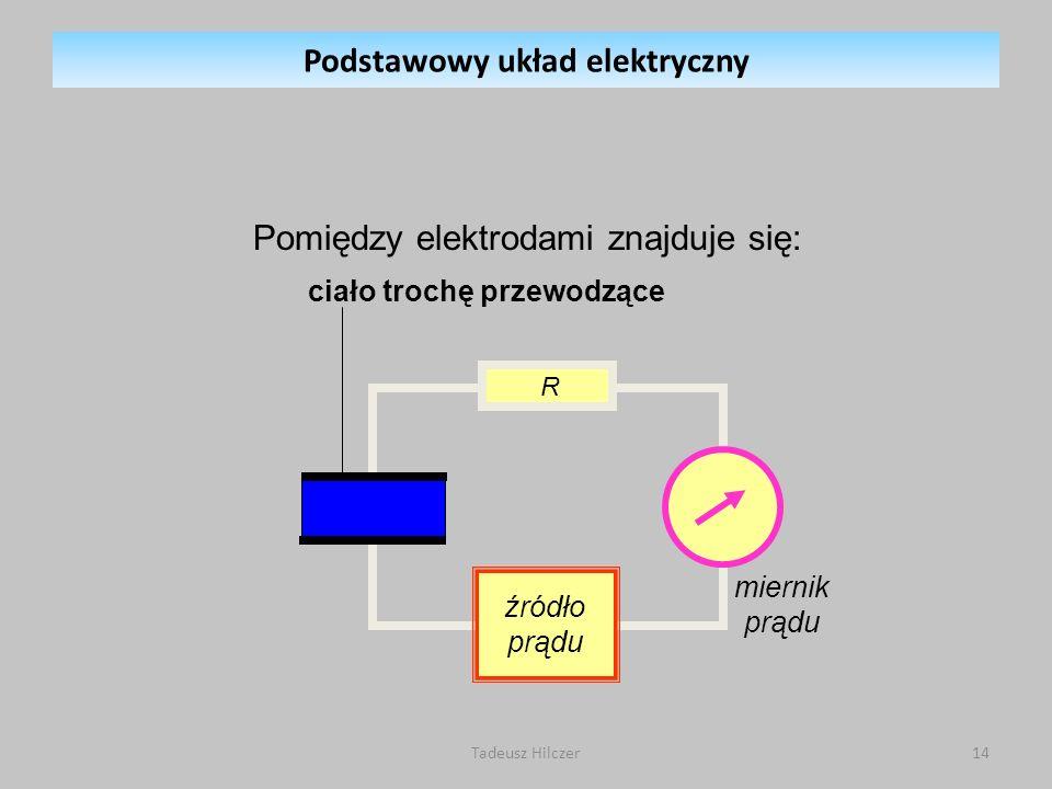 Pomiędzy elektrodami znajduje się: ciało trochę przewodzące R źródło prądu miernik prądu Podstawowy układ elektryczny 14Tadeusz Hilczer