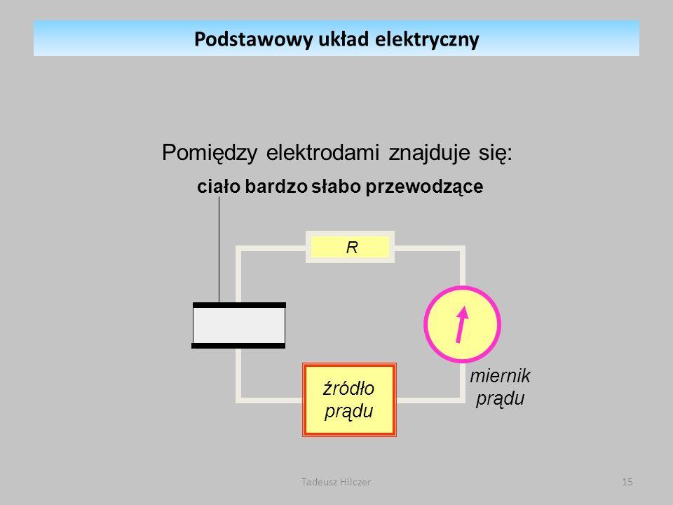 Pomiędzy elektrodami znajduje się: ciało bardzo słabo przewodzące R źródło prądu miernik prądu Podstawowy układ elektryczny 15Tadeusz Hilczer