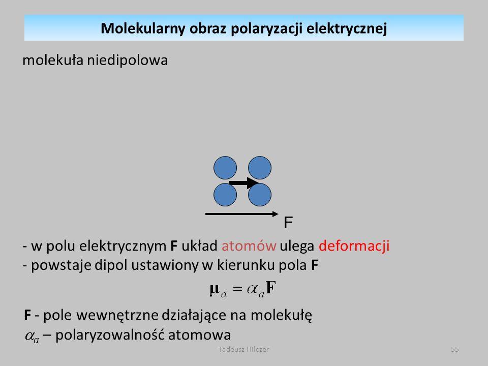 F - pole wewnętrzne działające na molekułę a – polaryzowalność atomowa - w polu elektrycznym F układ atomów ulega deformacji - powstaje dipol ustawion