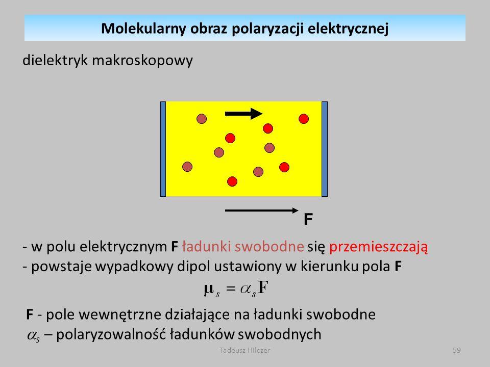 F - pole wewnętrzne działające na ładunki swobodne s – polaryzowalność ładunków swobodnych - w polu elektrycznym F ładunki swobodne się przemieszczają