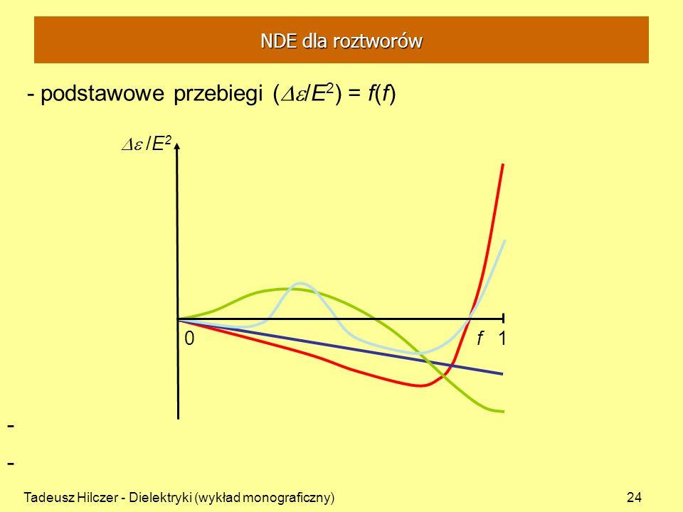 Tadeusz Hilczer - Dielektryki (wykład monograficzny)24 - podstawowe przebiegi ( /E 2 ) = f(f) - - /E 2 0 f 1 NDE dla roztworów