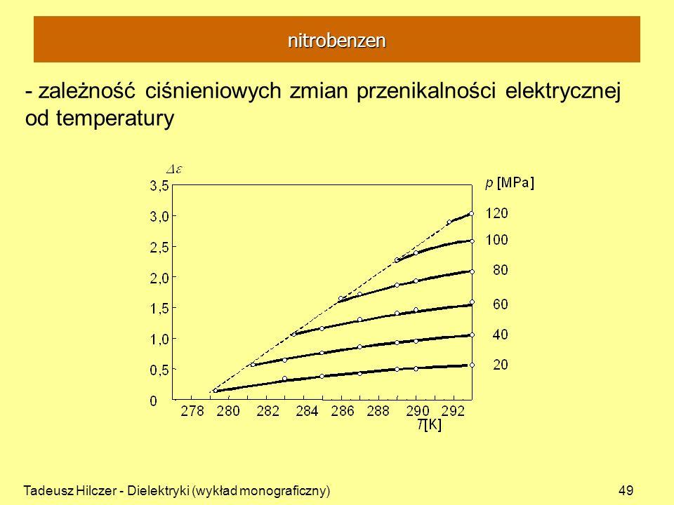 Tadeusz Hilczer - Dielektryki (wykład monograficzny)49 - zależność ciśnieniowych zmian przenikalności elektrycznej od temperatury nitrobenzen