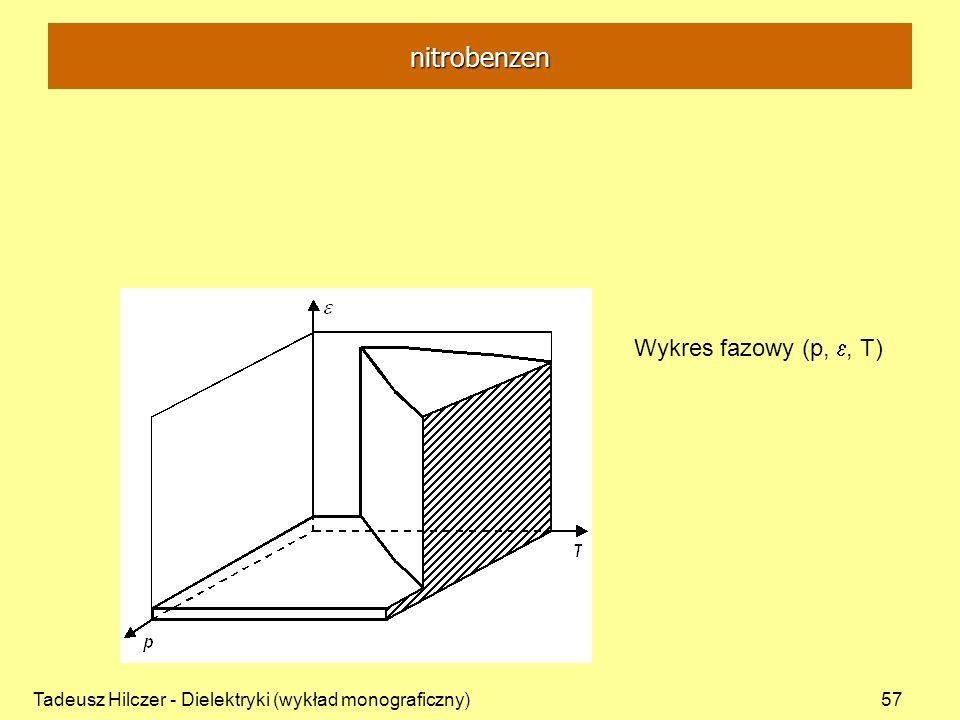 Tadeusz Hilczer - Dielektryki (wykład monograficzny)57 Wykres fazowy (p,, T) nitrobenzen