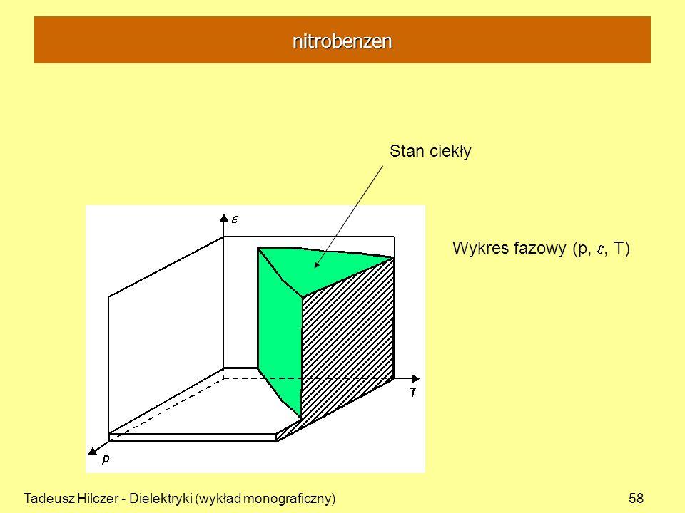 Tadeusz Hilczer - Dielektryki (wykład monograficzny)58 Wykres fazowy (p,, T) Stan ciekły nitrobenzen