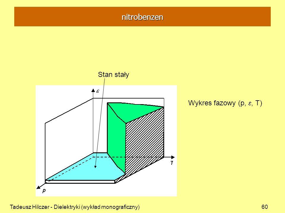Tadeusz Hilczer - Dielektryki (wykład monograficzny)60 Wykres fazowy (p,, T) Stan stały nitrobenzen