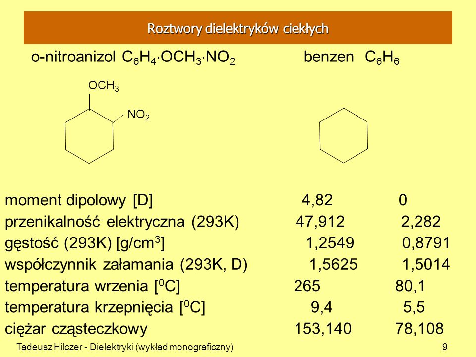 Tadeusz Hilczer - Dielektryki (wykład monograficzny)9 o-nitroanizol C 6 H 4 OCH 3 NO 2 benzen C 6 H 6 OCH 3 NO 2 moment dipolowy [D] 4,82 0 przenikaln