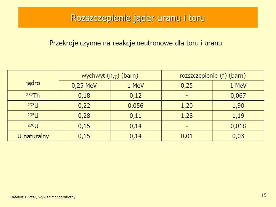 Tadeusz Hilczer, wykład monograficzny 15 Rozszczepienie jąder uranu i toru Przekroje czynne na reakcje neutronowe dla toru i uranu jądro wychwyt (n, )