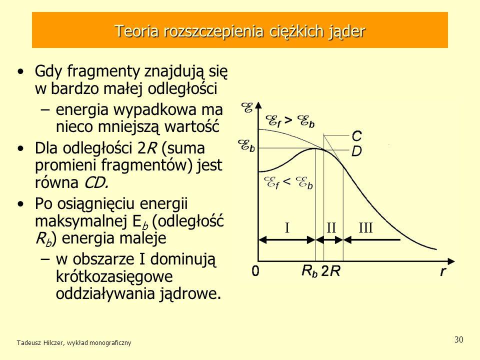 Tadeusz Hilczer, wykład monograficzny 30 Teoria rozszczepienia ciężkich jąder Gdy fragmenty znajdują się w bardzo małej odległości –energia wypadkowa
