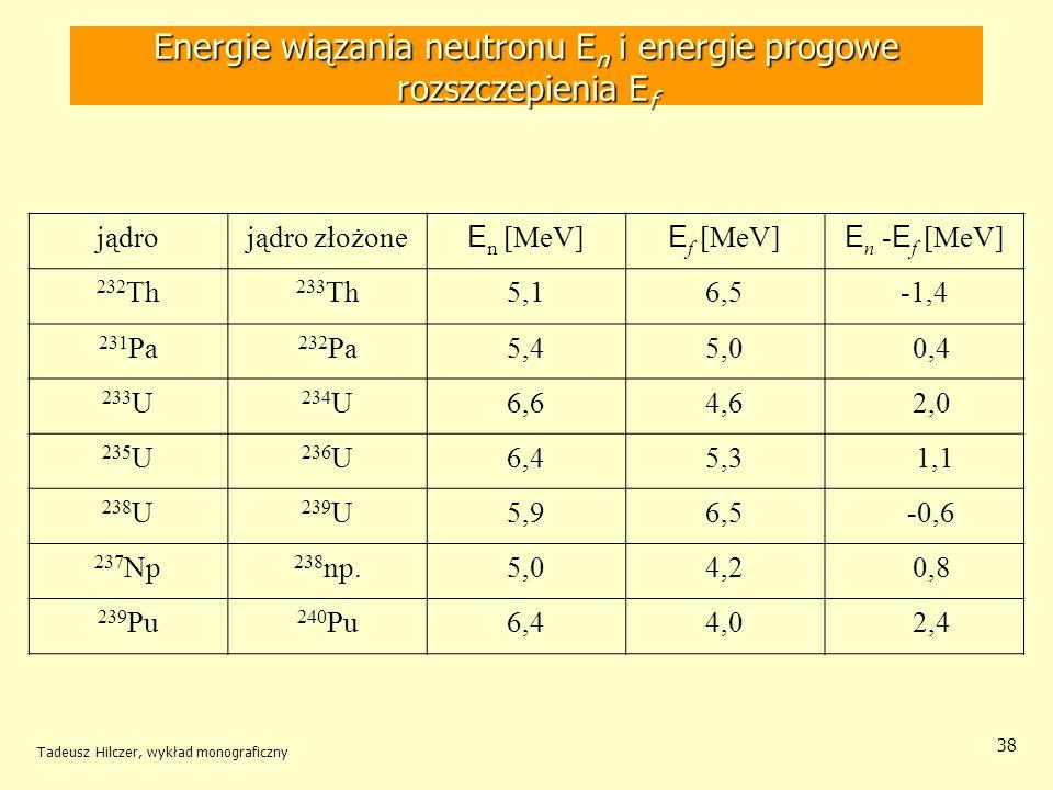 Tadeusz Hilczer, wykład monograficzny 38 Energie wiązania neutronu E n i energie progowe rozszczepienia E f jądrojądro złożone E n [MeV] E f [MeV] E n