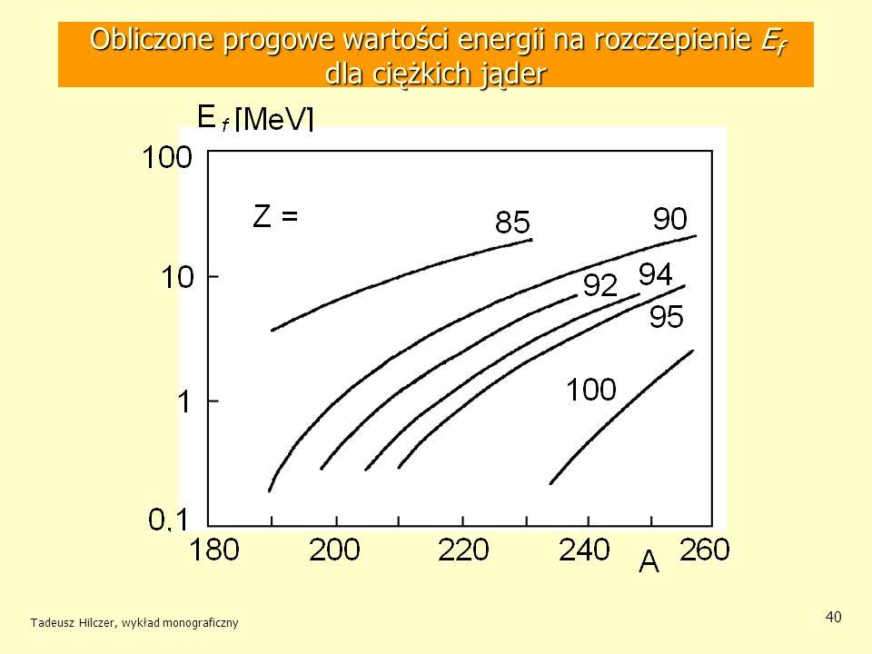 Tadeusz Hilczer, wykład monograficzny 40 Obliczone progowe wartości energii na rozczepienie E f dla ciężkich jąder