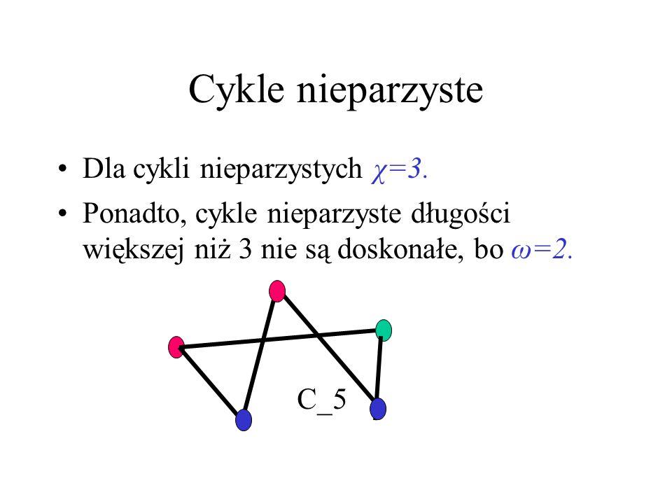 Cykle parzyste Cykle parzyste (nieparzyste) to cykle o parzystej (nieparzystej) długości. C_4 Długość cyklu mierzymy liczbą krawędzi. Cykle parzyste s