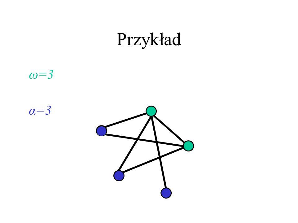 Kliki i zbiory niezależne W nazywamy kliką, gdy G[W] jest pełny. W nazywamy zbiorem niezależnym, gdy G[W] jest pusty. Liczba klikowa ω(G)= ω to moc na
