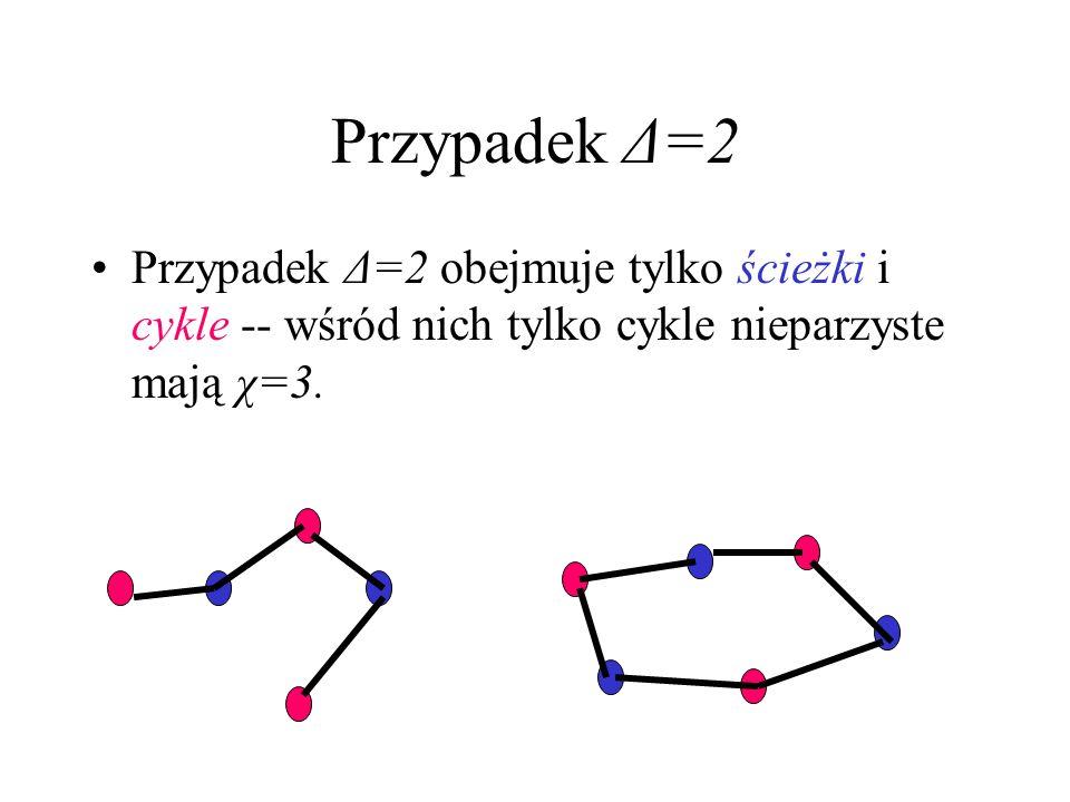 Twierdzenie Brooksa (1941) Jeśli spójny graf G nie jest ani nieparzystym cyklem, ani grafem pełnym, to