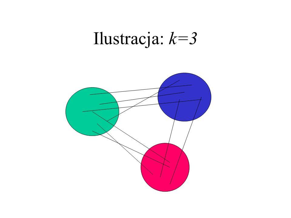 k-kolorowalność = k-dzielność to mówimy, że graf jest k-kolorowalny, albo k- dzielny. Mówiąc k-dzielny, mamy zwykle na myśli ustalony podział V na k z