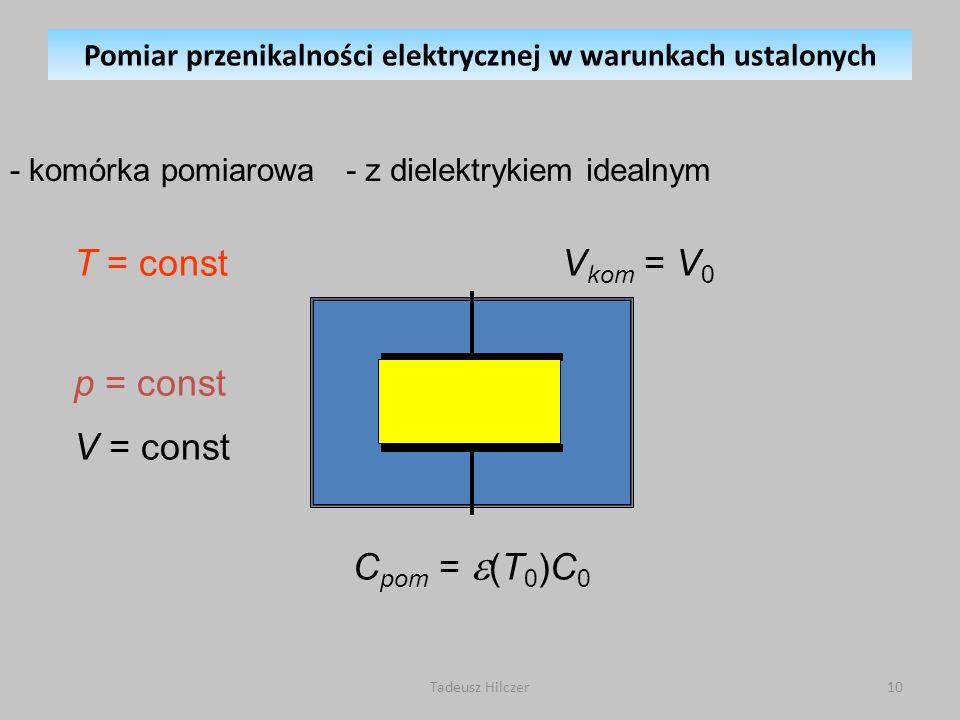 T = const p = const V = const C pom = (T 0 )C 0 V kom = V 0 - komórka pomiarowa- z dielektrykiem idealnym Pomiar przenikalności elektrycznej w warunkach ustalonych 10Tadeusz Hilczer