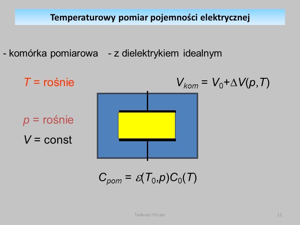 T = rośnie p = rośnie V = const C pom = (T 0,p)C 0 (T) V kom = V 0 + V(p,T) - komórka pomiarowa- z dielektrykiem idealnym Temperaturowy pomiar pojemności elektrycznej 11Tadeusz Hilczer