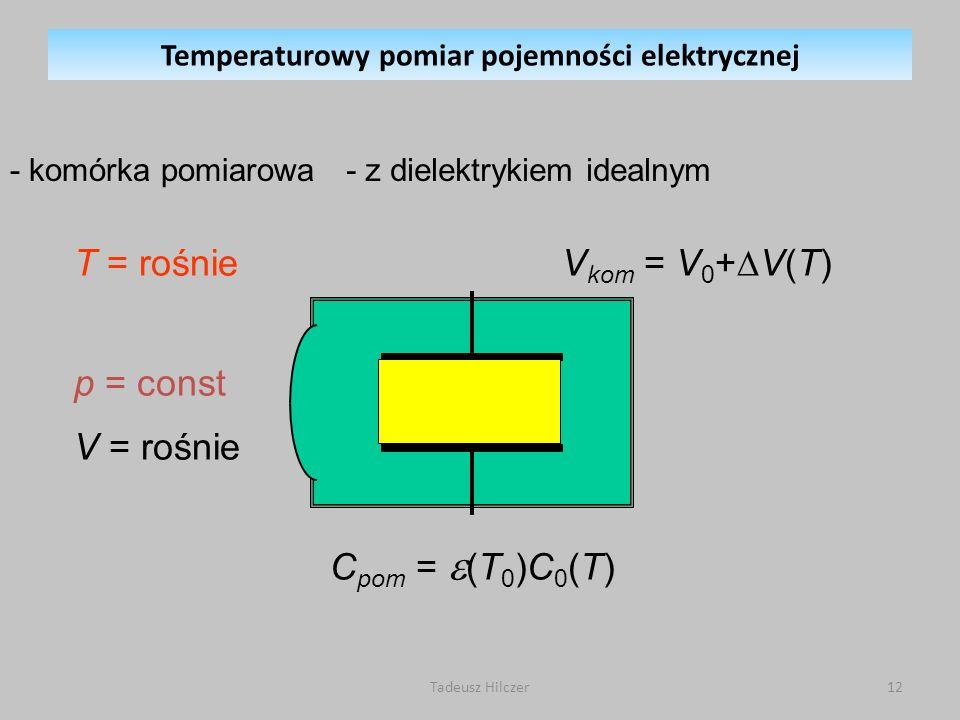 T = rośnie p = const V = rośnie C pom = (T 0 )C 0 (T) V kom = V 0 + V(T) - komórka pomiarowa- z dielektrykiem idealnym Temperaturowy pomiar pojemności elektrycznej 12Tadeusz Hilczer