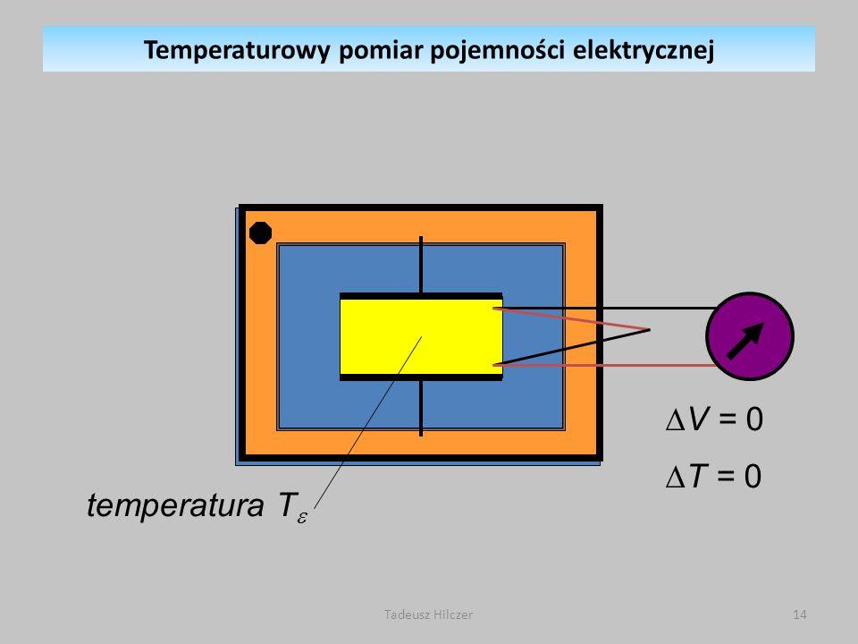 temperatura T V = 0 T = 0 Temperaturowy pomiar pojemności elektrycznej 14Tadeusz Hilczer