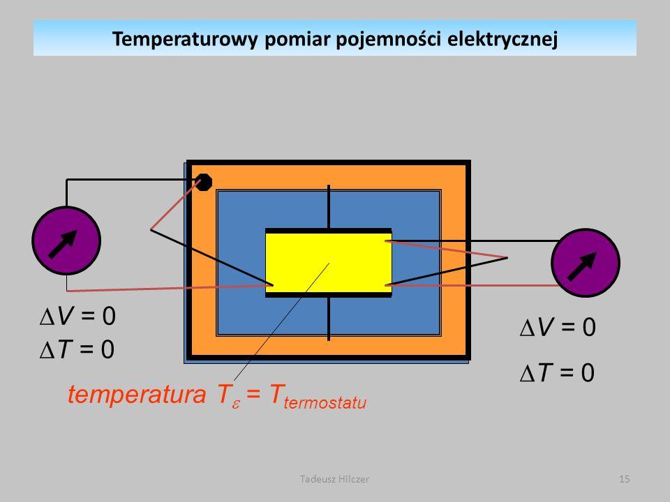 temperatura T = T termostatu V = 0 T = 0 Temperaturowy pomiar pojemności elektrycznej 15Tadeusz Hilczer