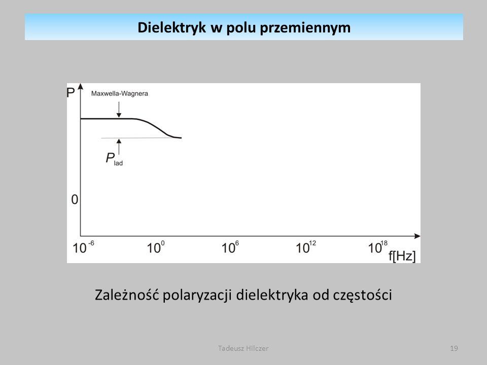 19 Dielektryk w polu przemiennym Zależność polaryzacji dielektryka od częstości